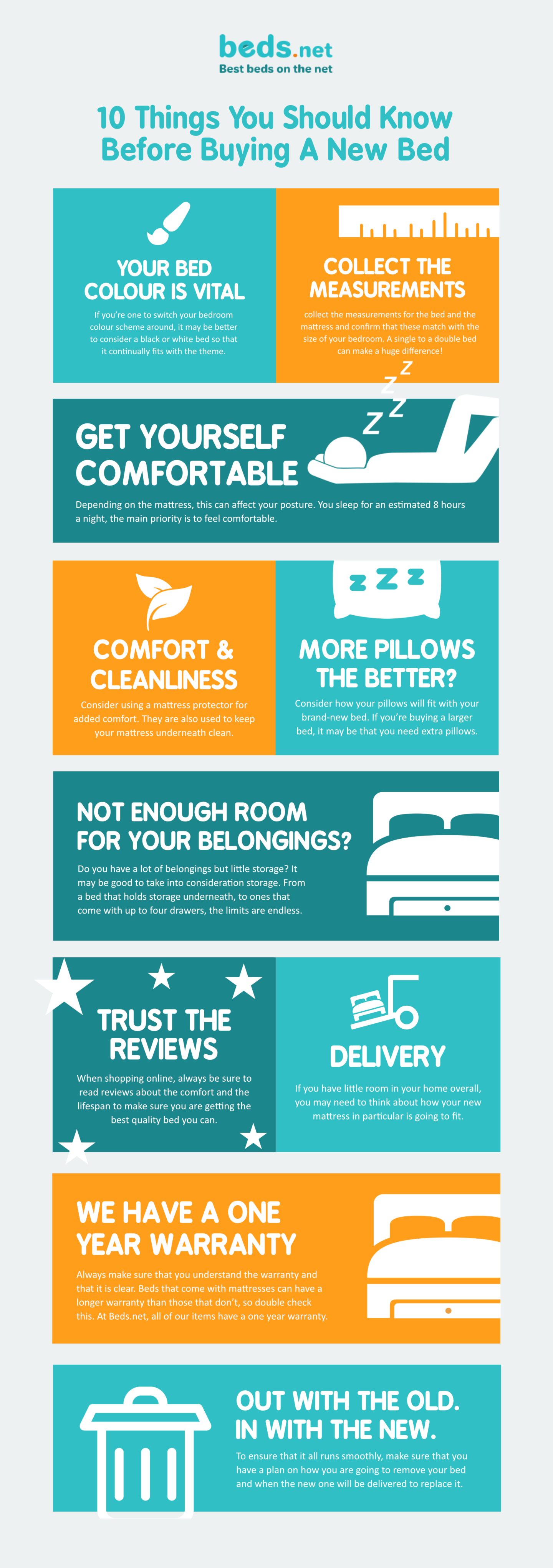 Things You Should Know Before Buying A Bed